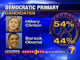 Ohio Democratic Primary 030308